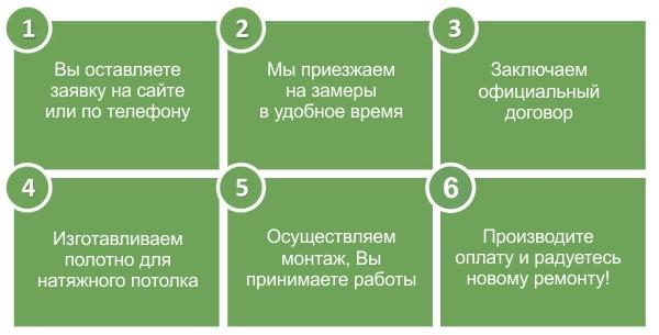 натяжные потолки в Одинцово установка под ключ